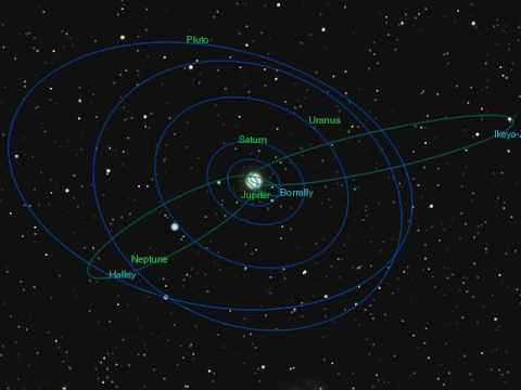 Halley's Comet Orbital Path - YouTube
