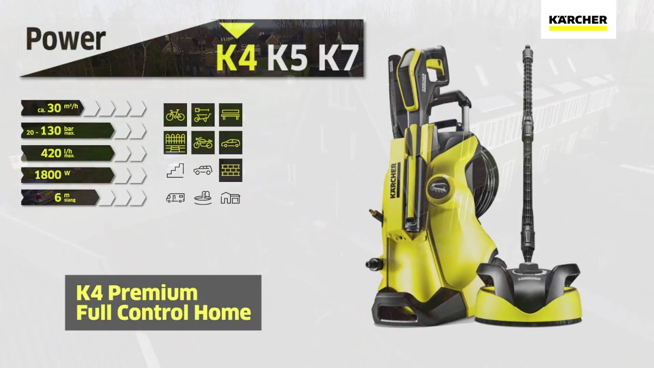 karcher hogedrukreiniger k4 premium full control home youtube