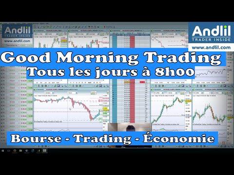 Le Good Morning Trading du 22 mars 2021 par Benoist Rousseau - Andlil.com