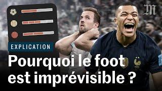 Coupe du monde 2018: pourquoi le football est-il un sport si imprévisible?