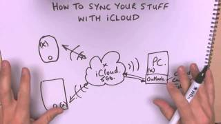 How to sync Outlook with iCloud