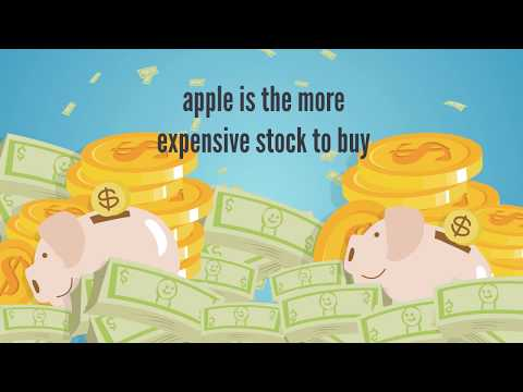 how market capitalization works why apple most expensive stock in the world