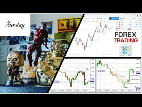 Forex closed sunday