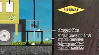 Norjohn Contracting: FiberMat Video