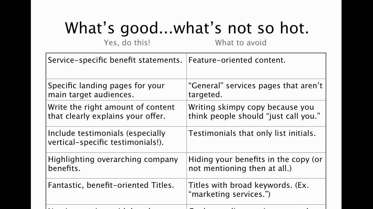 SEO copywriting tips: How to write a top-converting services page