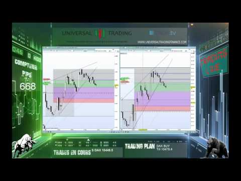 TRADING LIVE sequence scalp DAX CAC 08 08 Universal Trading Finance
