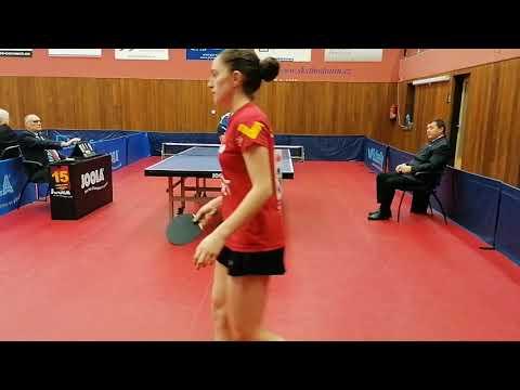 UkraineMATIUNINA Veronika - RAD Elvira Fiona 2020 ITTF World Premium Czech Junior & Cadet Open