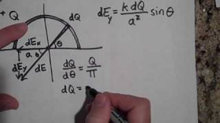 Electric Field at the Center of a Semicircular Ring of Charge