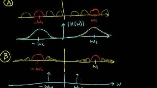 AM Modulation and Demodulation Part 2
