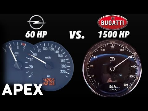 2018 Bugatti Chiron 1500 HP vs. 2003 Opel Corsa 60 HP – Acceleration Sound 0-100 km/h | APEX