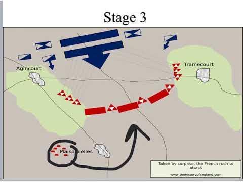 Battle Of Agincourt 1415