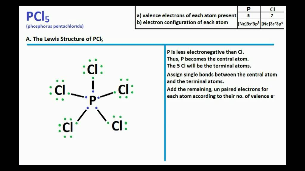 Pcl5 Lewis Structure And Molecular Geometry Youtube
