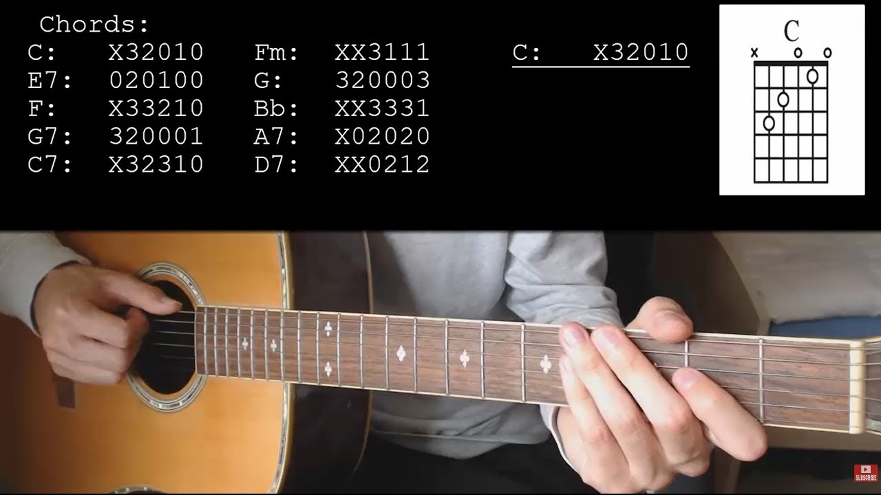 Dodie – Build Me Up Buttercup EASY Guitar Tutorial With Chords / Lyrics