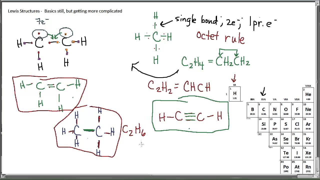 More complicated lewis structures youtube more complicated lewis structures pooptronica Images