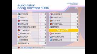 Eurovision 1985: Yurta-buoyyy!   Super-cut with animated scoreboard
