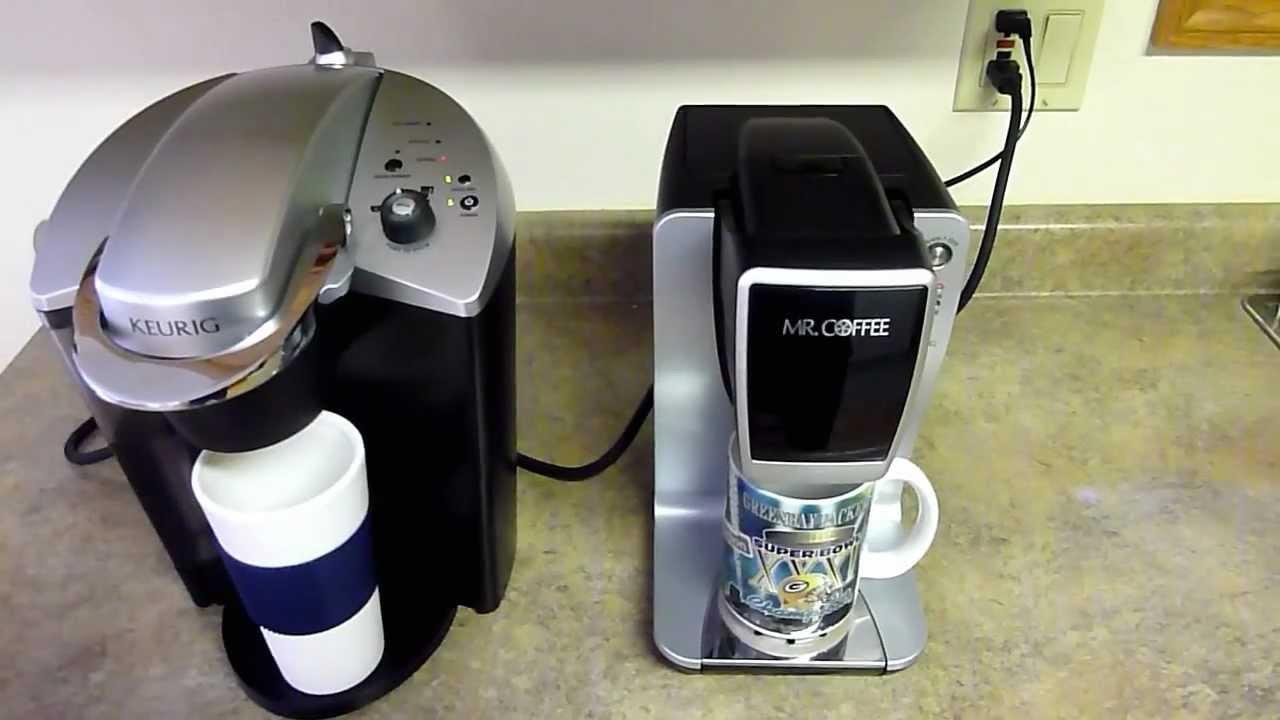 Mr Coffee Vs Keurig B145 Officepro