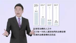 """蘇逸洪DAWN""""動""""頻道 1:選糖控邊站篇 台語篇"""