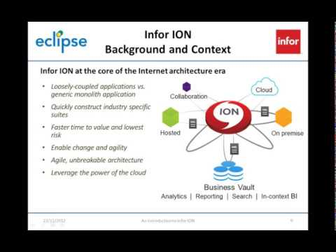 An Introduction to Infor ION