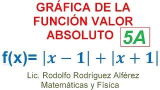 5a grfica de la funcin valor absoluto f x  x 1   x 1