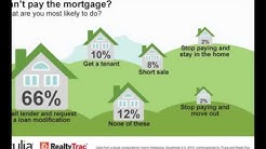 Standard And reverse mortgage guidance
