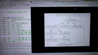 Комбинаторные алгоритмы часть 1(python для computer science)
