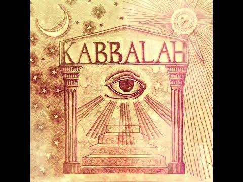The Kabbalah Is Egyptian Religion Worship KA BA AND AKH