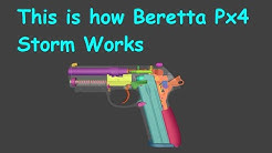 This is how Beretta Px4 Storm Works
