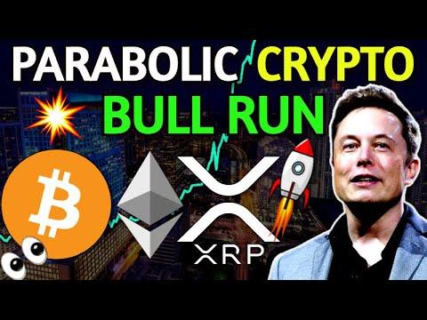 Bitcoin is Going Mainstream - Elon Musk, JP Morgan Crypto Trading, Jay Z, Miami, PayPal Venmo