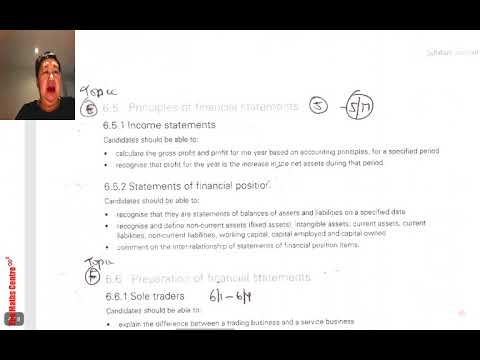 Cambridge IGCSE Accounting 0452 Syllabus Content