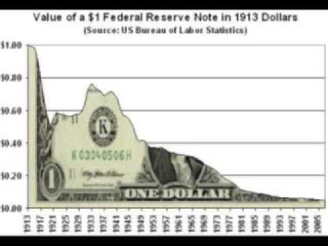Ron Paul: Federal Reserve Printing Money Out of Thin Air = Legalized Fraud, Part 3/4