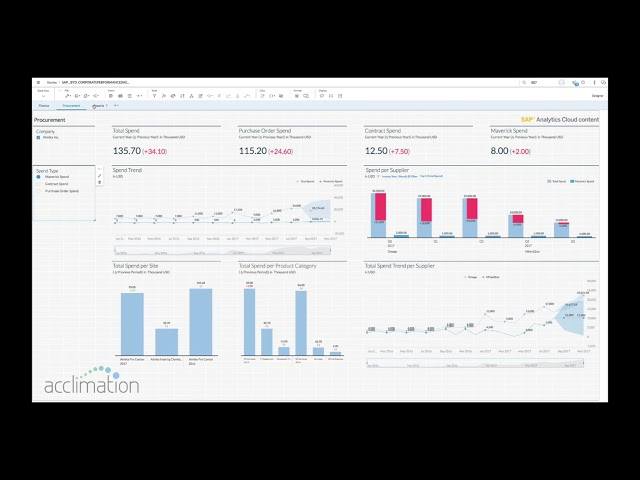 SAP Analytics Cloud for SAP Business ByDesign -  Acclimation
