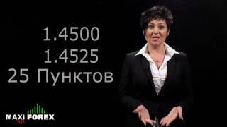 Пример получения прибыли на Форексе (Forex) - HD. МаксиФорекс.