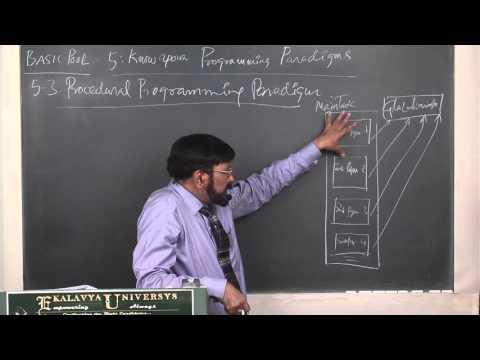5.3 Procedural programming paradigm