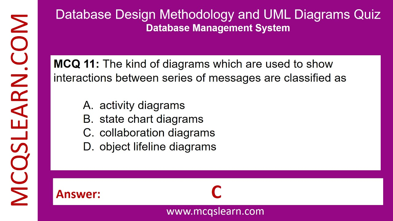 Database design methodology and uml diagrams quiz mcqslearn free database design methodology and uml diagrams quiz mcqslearn free videos ccuart Image collections