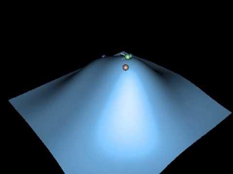 gradient descent 2params convex