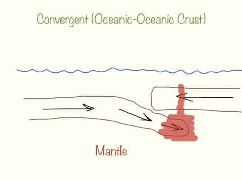 Convergent (Oceanic-Oceanic)