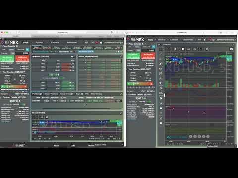 Bitmex Margin - Make 400$ with 1000$ fund in minutes