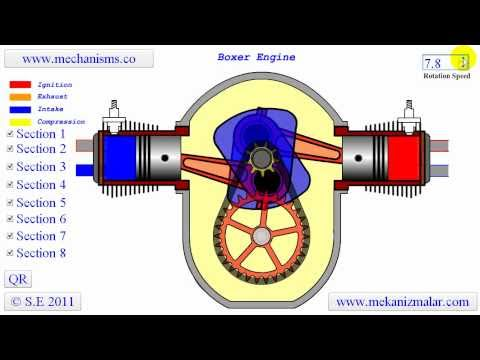 How a Boxer Engine Works  YouTube