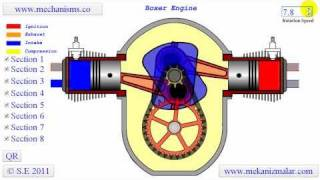 How A Boxer Engine Works.
