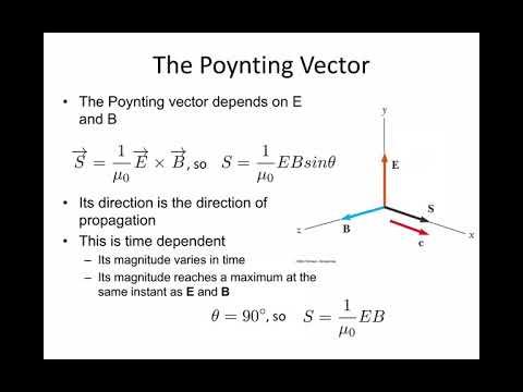 7 Poynting vector