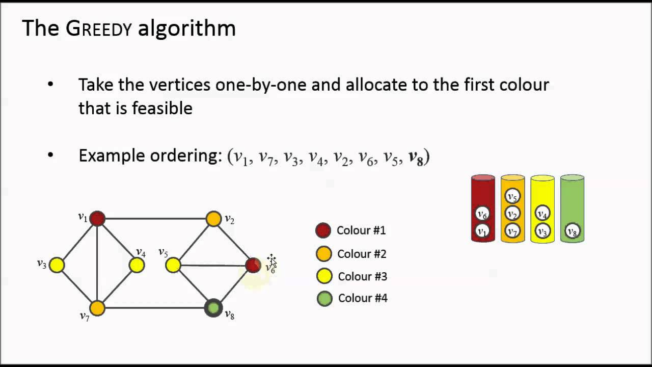application of graph theory in real life pdf