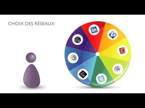 Social and Com' - Agence Social Media