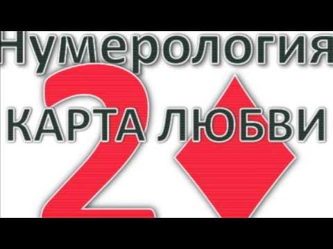 Бесплатная нумерология. Квадрат Пифагора онлайн