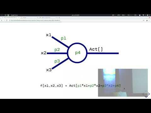 Image from Redes neuronales con python usando Keras