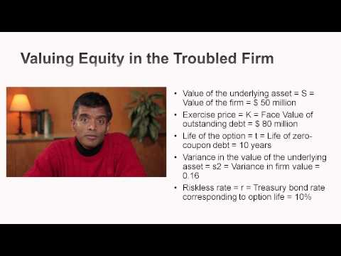 Session 24: Distressed Equity as an option