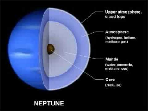 NASA space sound recordings-Neptune - YouTube