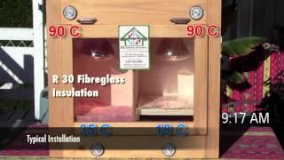Hot Box Demonstration of KozzeeWrap Reflective Insulation that Breathes