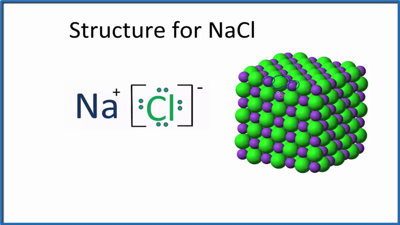 Structure Of Nacl  Sodium Chloride