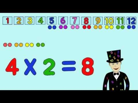 The 2 Times Table Song (version 1)