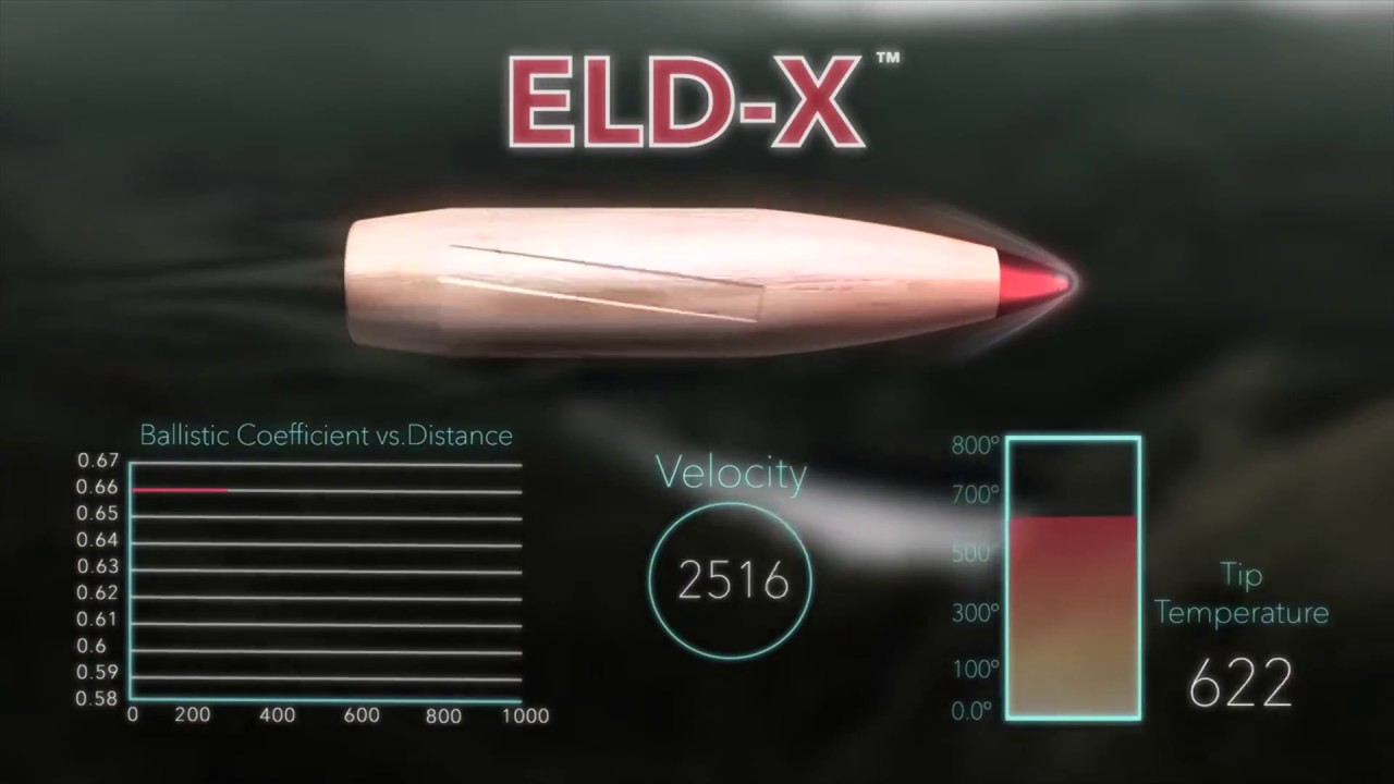 Hornady ELD X Review out to 2 020 yds